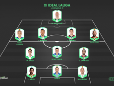 El XI ideal de ProFootballDB para la Jornada 11 de LaLiga 20-21. ProFootballDB