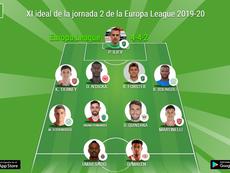 El XI ideal de la jornada 2 de la Europa League. BeSoccer