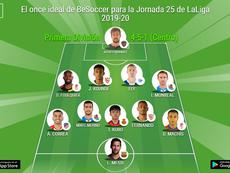 Once ideal de la Jornada 25 de Primera División. BeSoccer