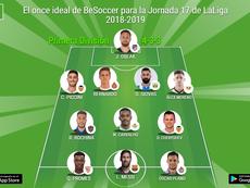 Los más destacados de la Jornada 17 de Primera División. BeSoccer