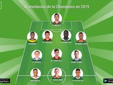 O XI revelação da Champions em 2019. BeSoccer