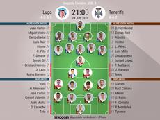 Onces confirmados del Lugo-Tenerife. BeSoccer