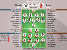 Onces del Albacete-Girona. BeSoccer
