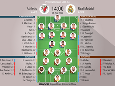 Onces confirmados del Athletic-Real Madrid. BeSoccer