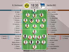 Onces confirmados del Borussia Dortmund-Hertha Berlin. BeSoccer