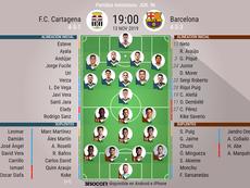 Sigue el directo del Cartagena-Barcelona. BeSoccer