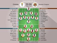 Onces confirmados del Córdoba-Nàstic de la Jornada 39. BeSoccer