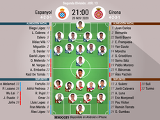 Onces del Espanyol-Girona. BeSoccer