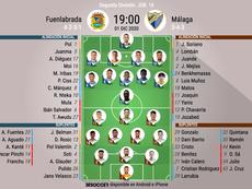 Onces del Fuenlabrada-Málaga (fe de erratas: jugó Óscar Pinchi de inicio, no Pathé Ciss). BeSoccer