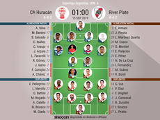 Onces confirmados del Huracán-River Plate. BeSoccer