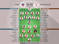 Onces confirmados del Junior-América de Cali. BeSoccer