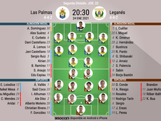 Onces del Las Palmas-Leganés. BeSoccer