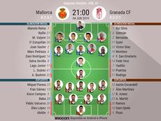 Onces confirmados del Mallorca-Granada. BeSoccer