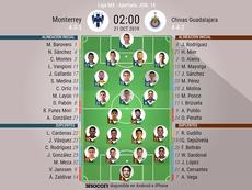 Sigue el directo del Monterrey-Chivas. BeSoccer