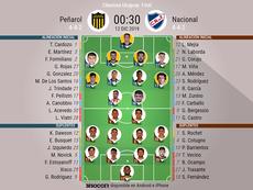 Sigue el directo del Peñarol-Nacional. BeSoccer
