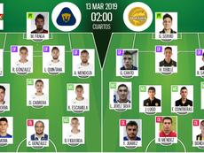 Onces confirmados del Pumas-Dorados. BeSoccer