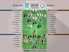 Onces del Racing-Belgrano. BeSoccer