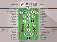 Onces confirmados del River-Lanus de la segunda jornada de Argentina. BeSoccer
