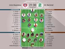 Onces confirmados del Unión Magdalena-Nacional de la jornada 6 del Apertura de Colombia. BeSoccer