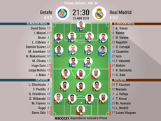 Sigue el Getafe-Real Madrid. BeSoccer