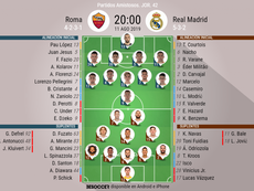 Onces de Roma y Real Madrid. BeSoccer