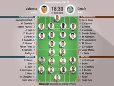 Onces de Valencia y Getafe para el partido de la jornada 28 en Primera División 2018-19. BeSoccer