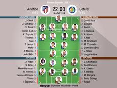 Once del Atlético-Getafe de la primera jornada de LaLiga 19-20. BeSoccer
