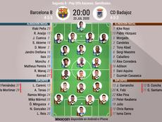 Onces del Barça B-Badajoz. BeSoccer