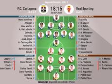 Onces del Cartagena-Sporting. BeSoccer