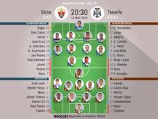 Onces confirmados del Elche-Tenerife. BeSoccer