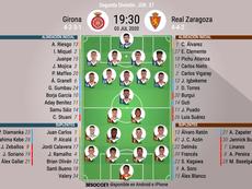 Onces del Girona-Zaragoza. BeSoccer