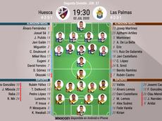 Onces del SD Huesca-Las Palmas. BeSoccer