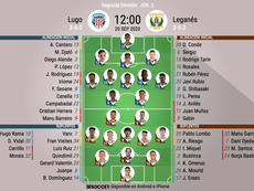 Los onces del Lugo-Leganés. BeSoccer