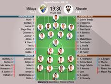 Onces del Málaga-Albacete. BeSoccer