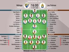 Onces del Málaga-Las Palmas. BeSoccer