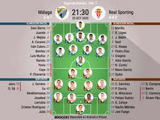 Onces del Málaga-Sporting. BeSoccer