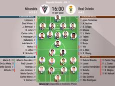 Onces del Mirandés-Oviedo. BeSoccer