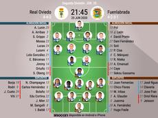 Onces del Oviedo-Fuenla. BeSoccer