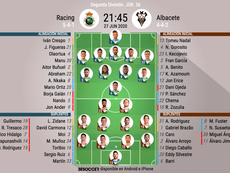 Onces del Racing-Albacete. BeSoccer