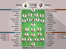Onces del Racing-SD Huesca. BeSoccer