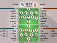 Onces del Tenerife-Espanyol. BeSoccer