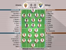 Onces del Almería-Málaga. BeSoccer