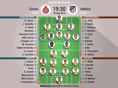 Onces de Girona y Atleti. BeSoccer