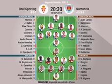 Alineaciones confirmadas para el Real Sporting-Numancia. BeSoccer