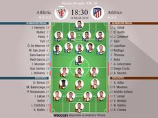 Alineaciones confirmadas del Athletic Club de Bilbao-Atlético de Madrid de la Jornada 28. BeSoccer