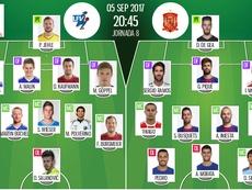 Les compos officielles du match qualificatif entre le Liechtenstein et l'Espagne. BeSoccer