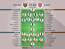 Sigue el directo del West Ham-Arsenal. BeSoccer