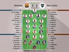Así jugarán Barcelona y Boca Juniors en el Gamper. BeSoccer