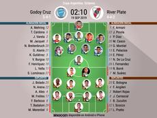 Onces oficiales del Godoy Cruz-River, partido de octavos de la Copa Argentina 2019. BeSoccer