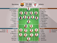 Athletic y Barcelona, cara a cara. BeSoccer